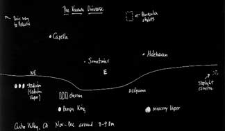 The Known Universe - click image for full-size sketch.