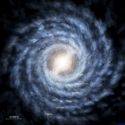 Scale top view graphic of Milky Way. For detail view, click image to view source graphic at atlasoftheuniverse.com.
